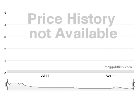 Price History not Available